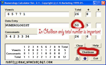 Numerology Name Calculator, Use Our Free Numerology Calculator