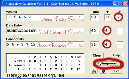 Numerology Name Calculator Use Our Free Numerology Calculator