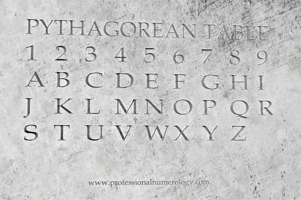 Pythagorean Numerology Name